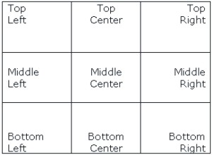 Text in Word Table: vertical & horizontal alignment of text in tables example