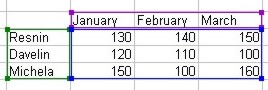 Excel Charting Elements: Selected Data Range example