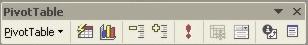 Excel Pivot Table toolbar