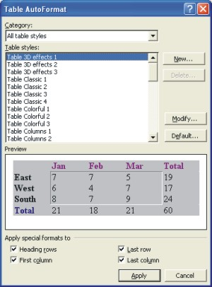 Borders and Shading for Word table: table autoformat dialog box