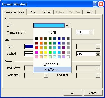 Microsoft Word Art : Format WordArt dialog box