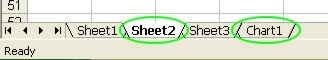 How to use Microsoft Excel: Worksheet tab example
