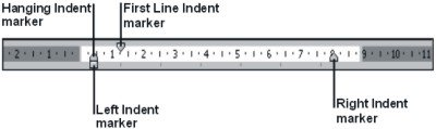 Microsoft Word Help: indent marker layout on horizontal ruler